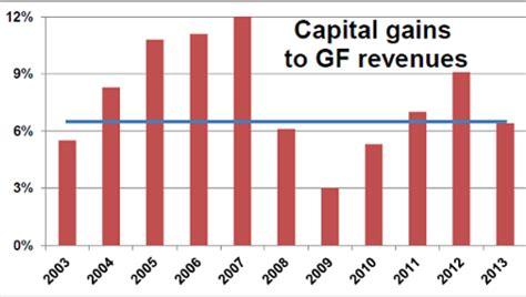 GPower 3: A flexible statistical power analysis program